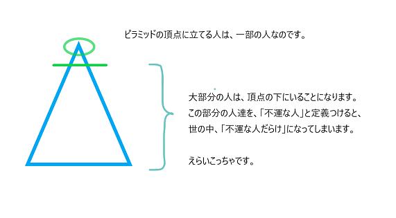 ピラミッドで考えてみると