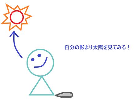 太陽と自分の影2-1