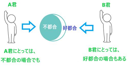 futugou-churitu2