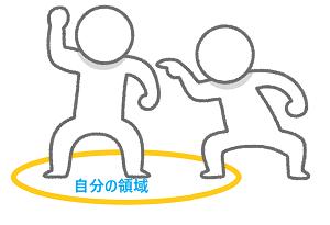 jibun-ryouiki1