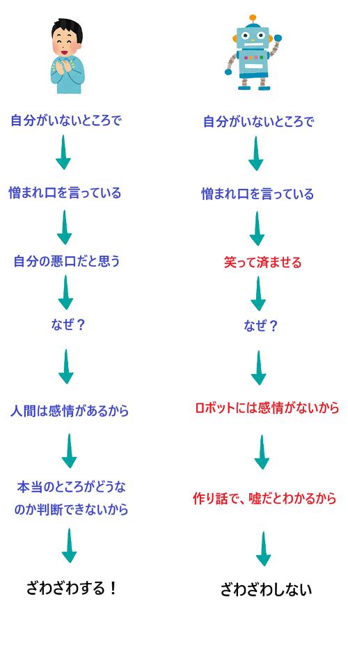 waruguchi-kanjou
