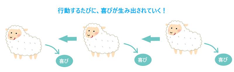 yorokobi-umu