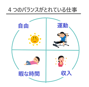 4-sigoto-pie chart1