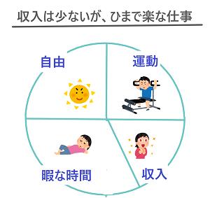 4-sigoto-pie chart3