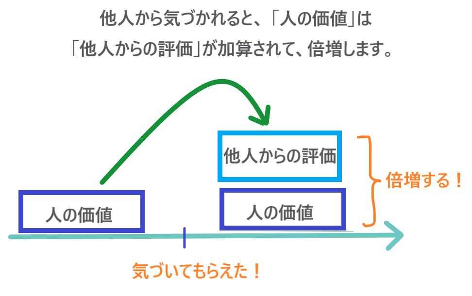 hitonokachi-baizou1