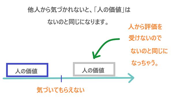 hitonokachi-shoumetu