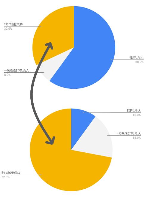 chart-diet-6