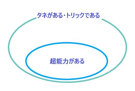 代表性ヒューリスティックス3