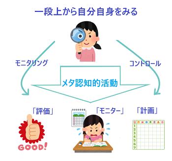 メタ認知4