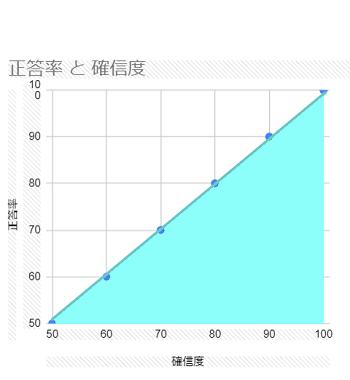 照応曲線1-1