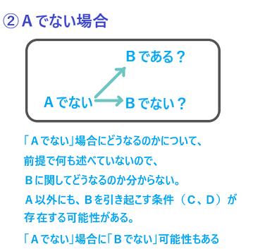 条件論法.1-2