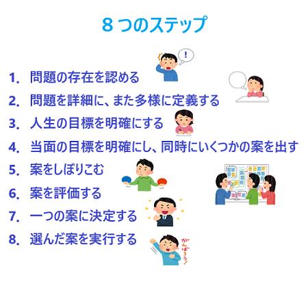 8つのステップ