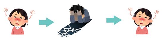 不健康から深い悲しみ1