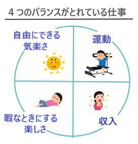 4-shigoto-piechart4