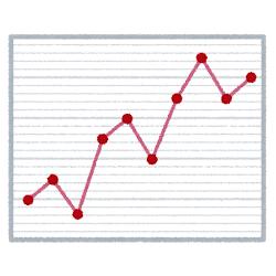 graph10_oresen1
