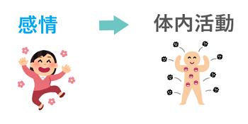 kanjou4