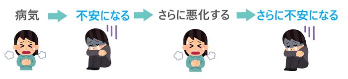 kanjou8