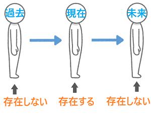 figure-capture-1