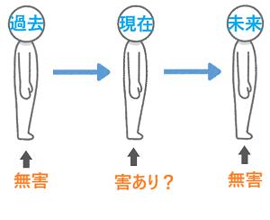 figure-capture-2