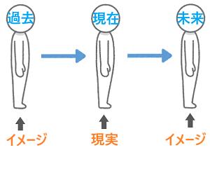 figure-capture-3